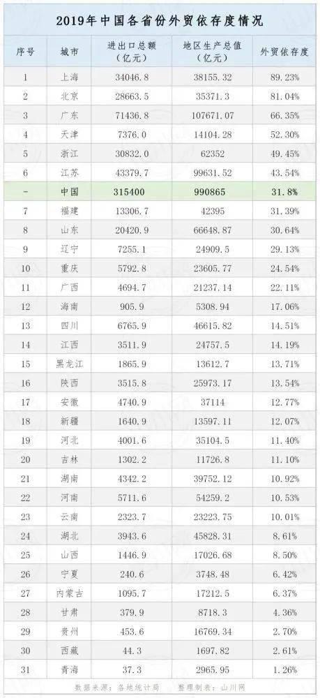 浙江各区GDP2020_前三季度浙江福建20市财政收入 浙江拿下前二,泉州低于台州