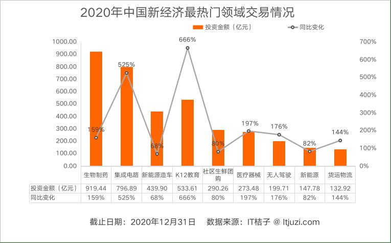 2020至2021年我国GDP_2020年中国省市人均GDP排名 广东仅排第六,福建太令人意外