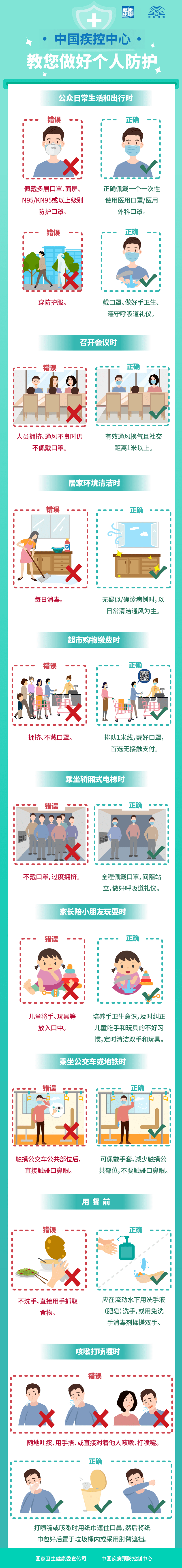 如何做好个人防护,看权威策略→