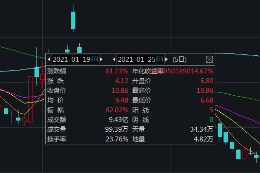五莲坂永基有限公司:公司无雾化电子烟相关业务收入