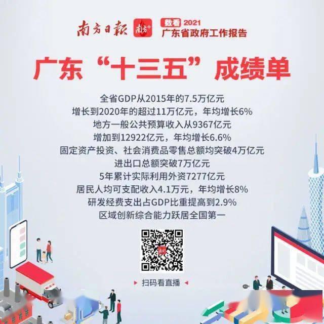 10张海报,速览2021广东省政府工作报告亮点