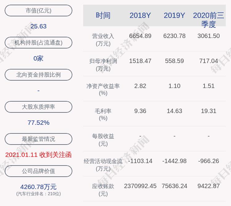 中国中期:上市公司将于1月28日股市开市起股票复牌