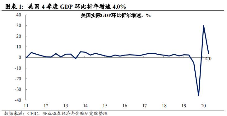2021年4月gdp_2021年gdp世界排名