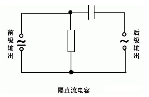 电容作用和用途详细讲解分析