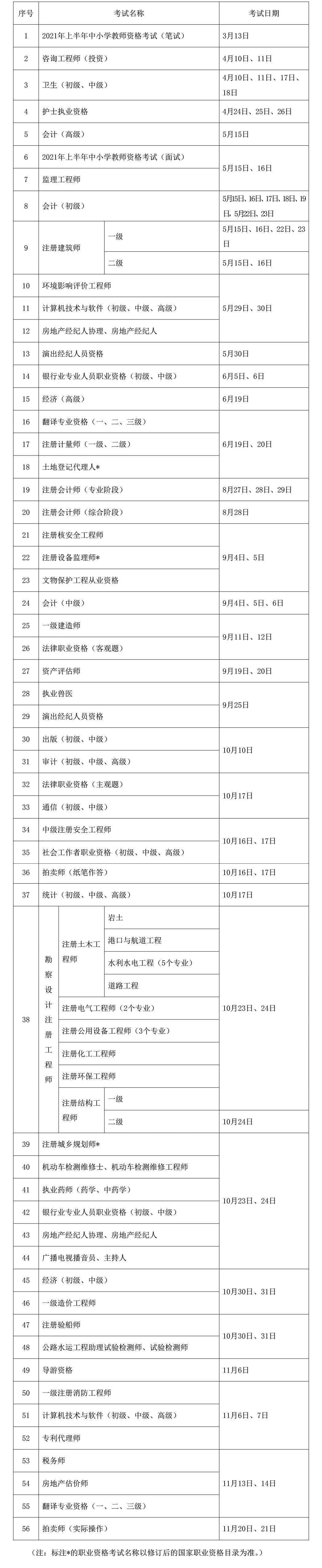 赶紧看吧2020年贵州一级消防工程师的考试时间来了_老消防工程师考后感言