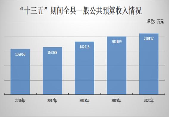 临朐2021gdp_继广东 江苏 山东之后,2021年我国浙江省GDP有望突破1万亿美元