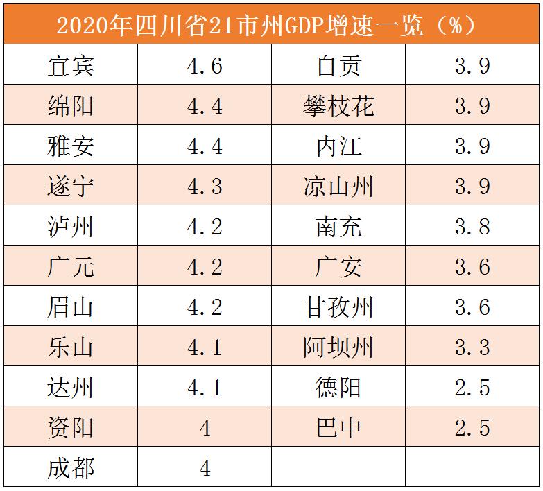 广西城市人均gdp排行榜2020_2020年全国城市人均GDP排名发布,江苏6座城进入前20名(2)