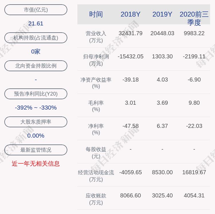 ST宇顺:上市公司将于2月4日股市开市起股票复牌