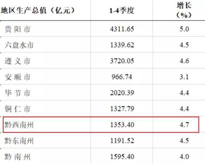 2020邯郸各县gdp排名_邯郸各县地图