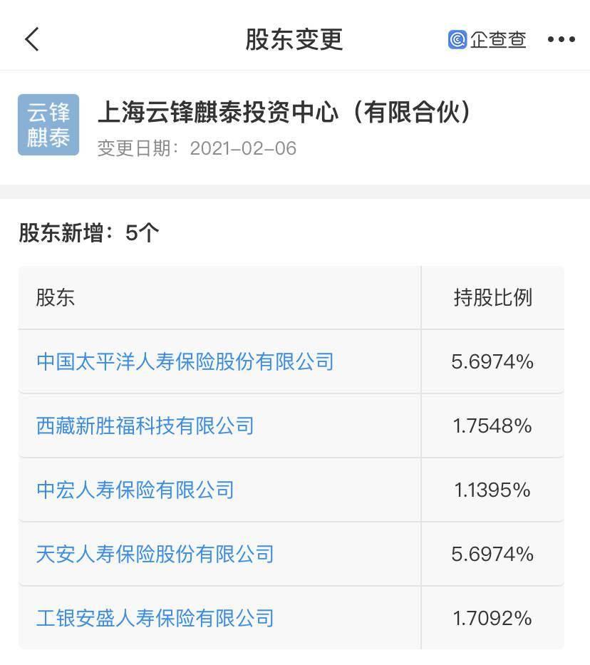 太平洋人寿等关联公司投资了云峰,后者阿里巴巴投资了34.18%