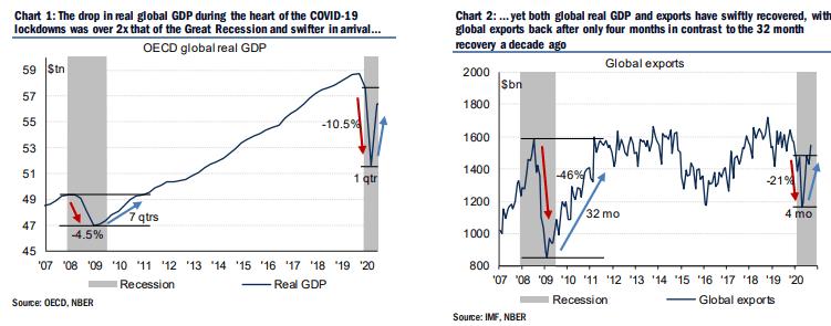 美国银行:通货膨胀在上升,大宗商品的机会来了!
