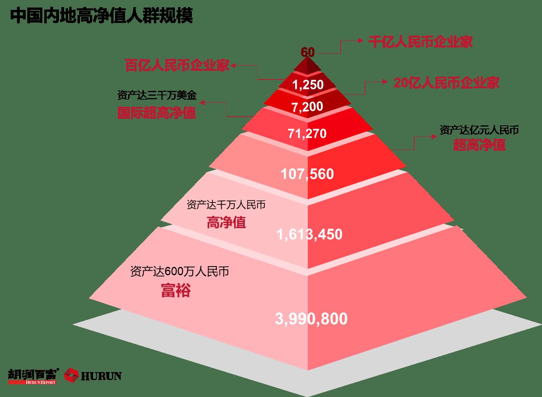 """""""庆祝建党近百年·发觉最美丽铁路线""""主题活动在四地另外运行"""