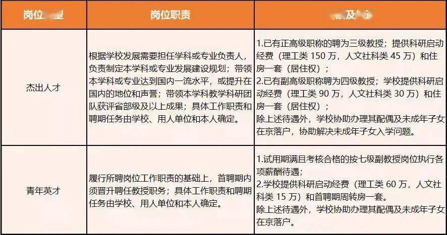 厚德博学、笃行日新――北京物资学院热诚期待您的加盟