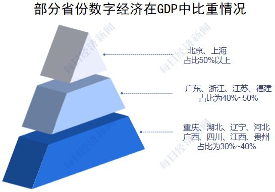 经济总量与财政收入关系_湖南财政经济学院