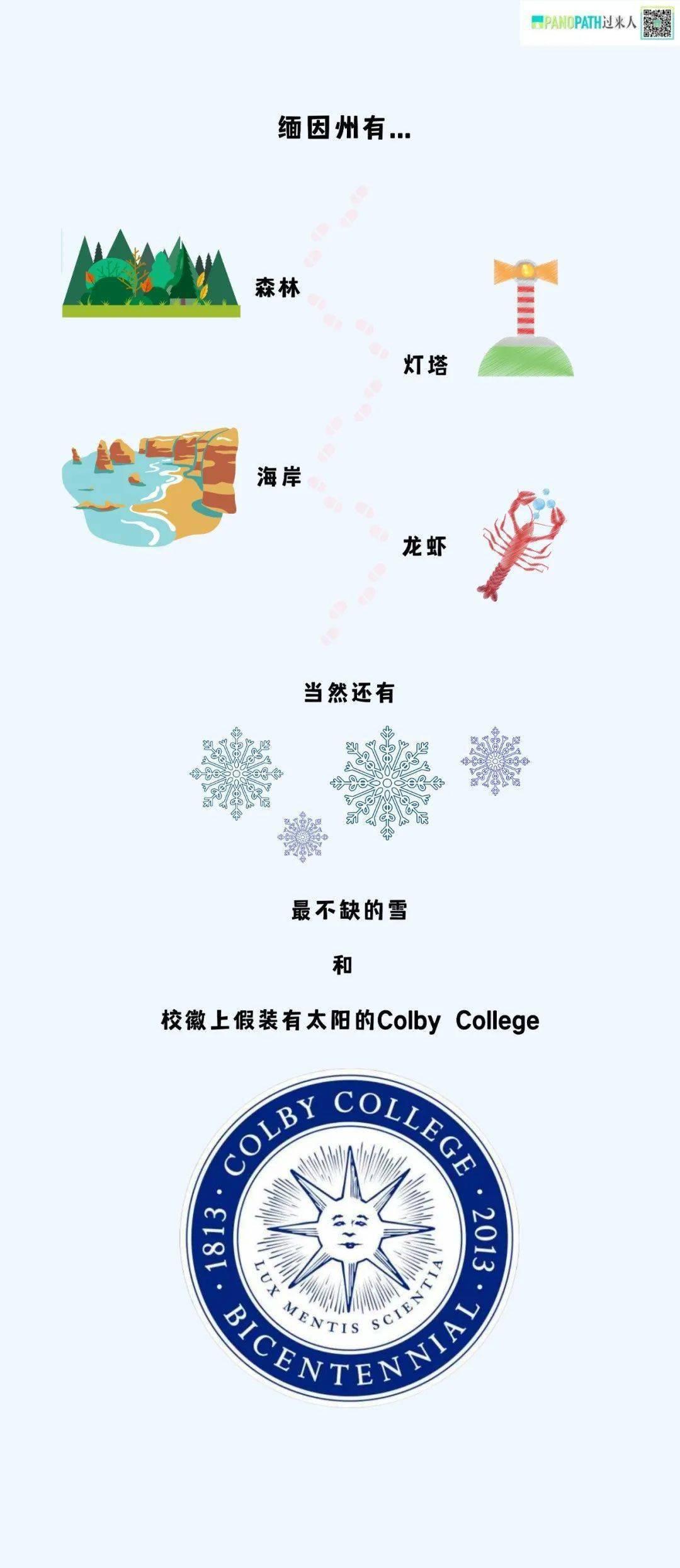 Colby College | 在雪国感受江南温婉和人文情怀