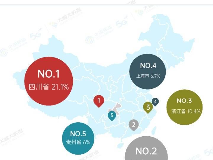 """大数据显示牛年春节""""川渝一家亲""""升温"""