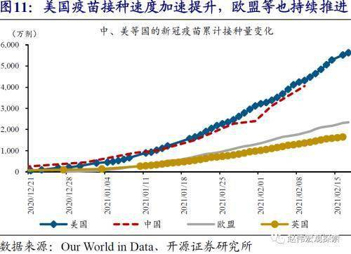开源证券赵伟:油价上涨远未结束