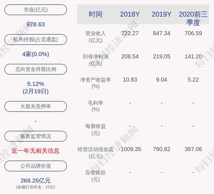 交卷!华夏银行:2020年度净利润212.75亿元,同比下降2.88%