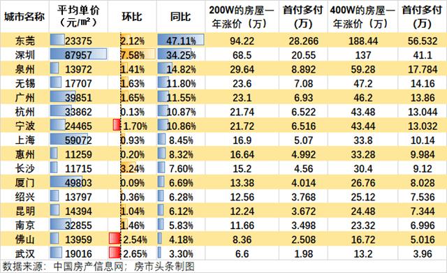赢咖4招商-首页【1.1.8】