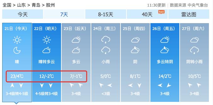 最高21℃,准备穿短袖?看完接下来即墨的温度,你一定会说:是我轻敌了…
