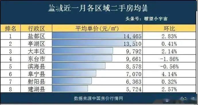 庐江2021年gdp预估多少_庐江融入合肥方案大曝光