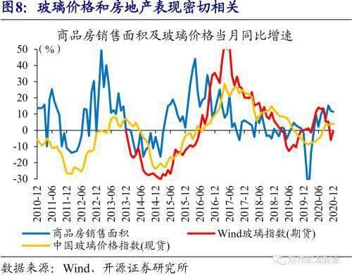 """赵伟:商品市场的""""冰""""与""""火"""""""