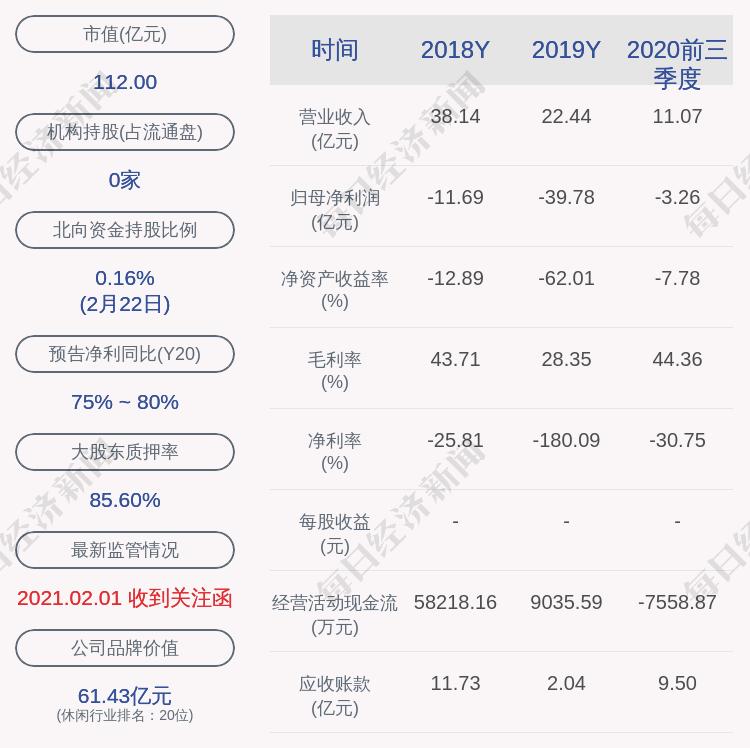 华谊兄弟:王忠军质押5000万股,王忠磊质押781万股