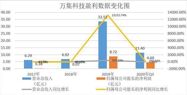 https://finance.zqcn.com.cn/csj/qiyexinwen/129026.html