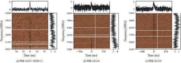 FAST望远镜捕获三例新的高色散快速射电暴