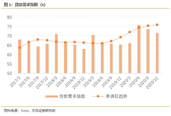 二月行业轮动超额4.08%,下月建议配置金融【资产配置与行业轮动月报】