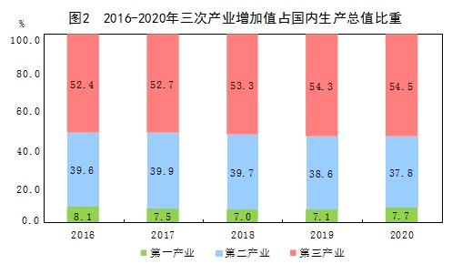 泰国2020年gdp_泰国年模janet