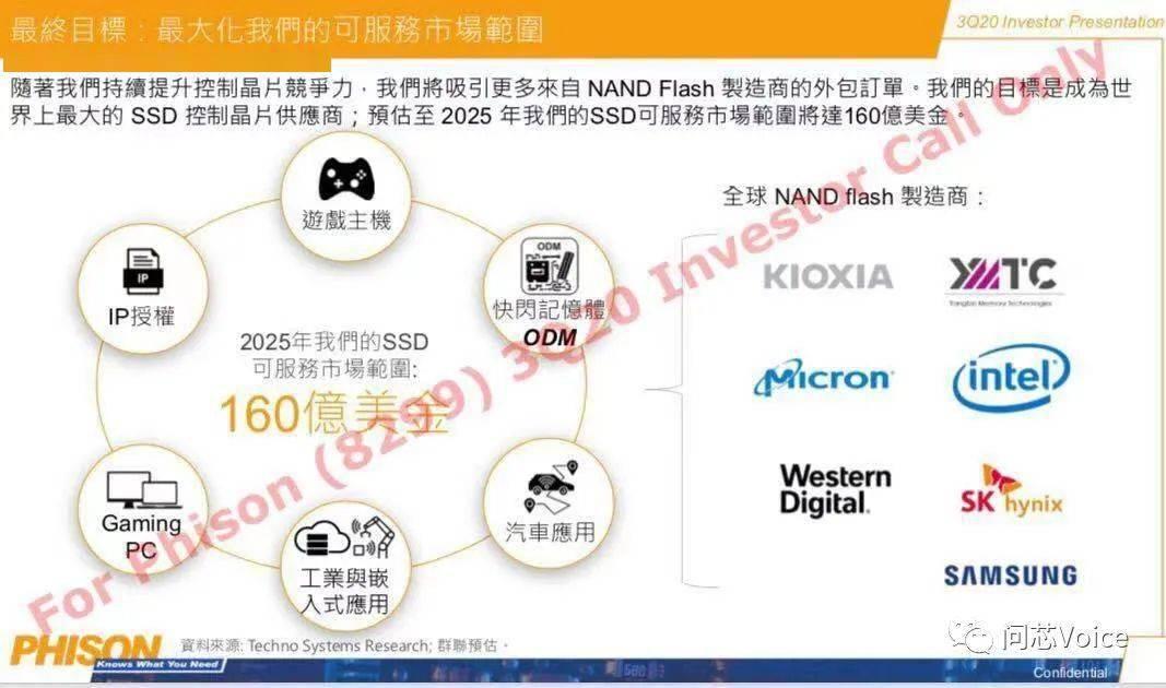 群联携手AMD的PCIe Gen4主控芯片狂卖150万套,Gen5测试芯片流片成功