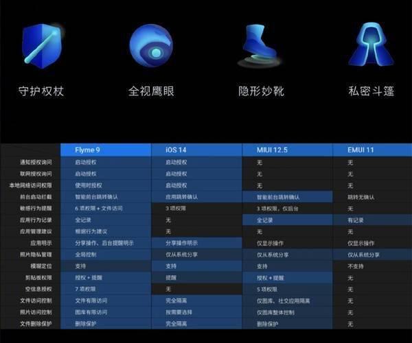 魅族Flyme 9发布:界面/动画/隐私大升级、首发小窗模式3.0的照片 - 6