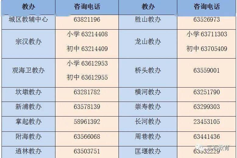 2021年慈溪出生人口_慈溪2021