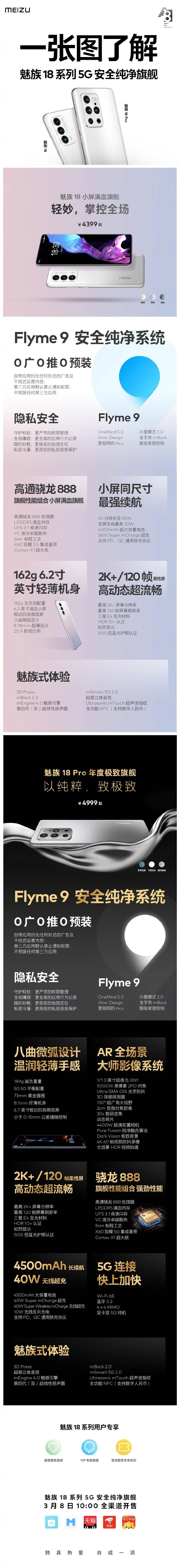 魅族工程师:魅族 18 系列硬件不支持同时开启 2K 和 120Hz