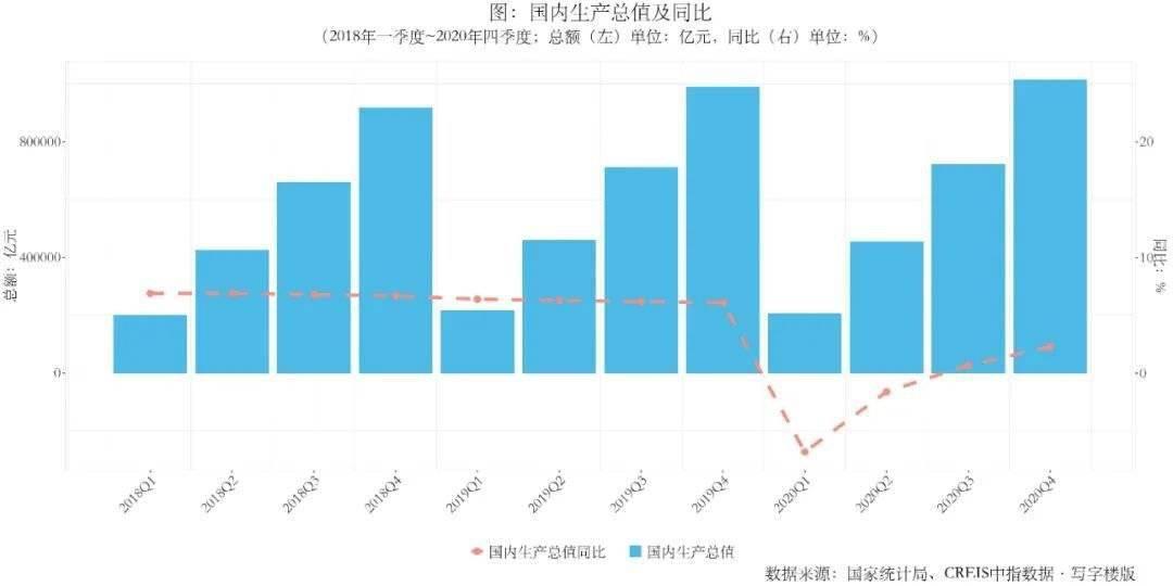 厦门gdp万亿元_重磅 中国首迎10万亿GDP省份,经济总量接近100万亿元,人均GDP突破1万美元(3)