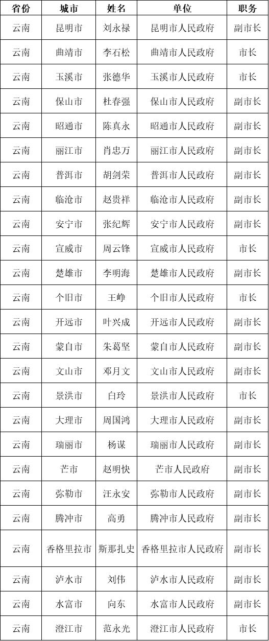 沐鸣3总代-首页【1.1.1】