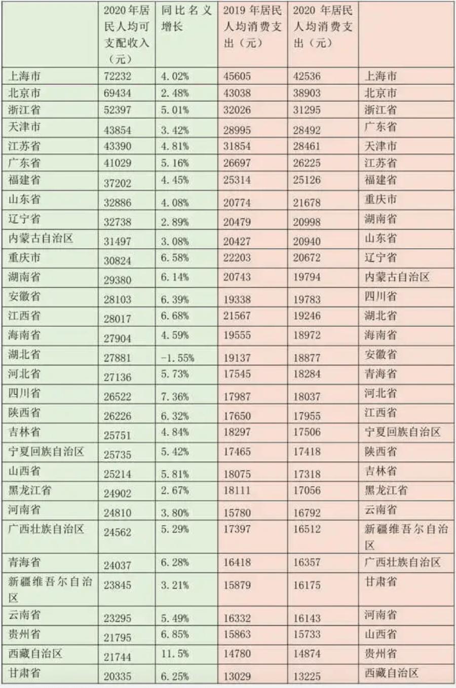 宁波人均收入_宁波火车站