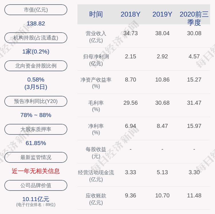 兴森科技(002436)_002436股票
