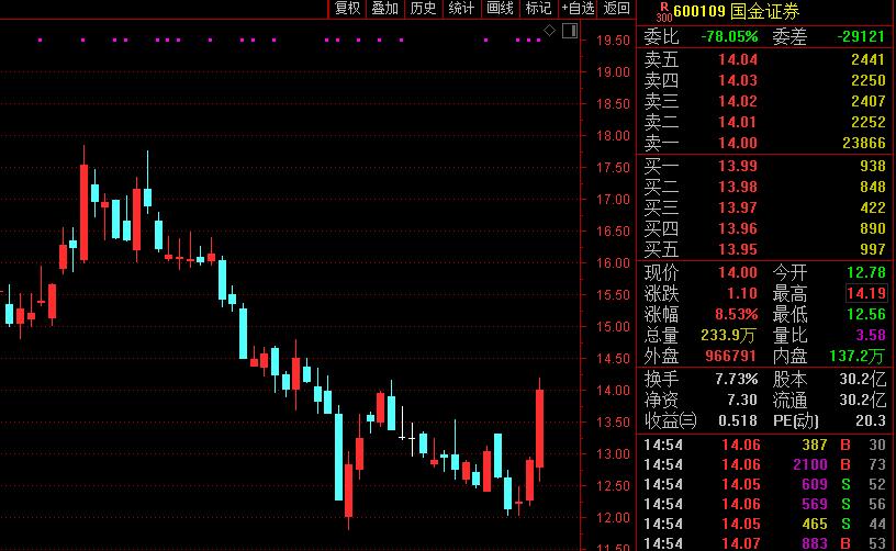 发生了什么?腾讯突然大跳水!1小时市值蒸发2700亿,美债阴云又起,欧美急跌!后市怎么走?