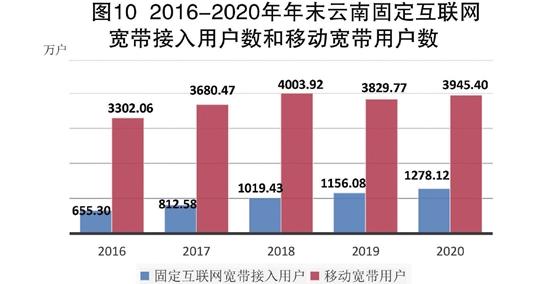 佳木斯2020年全年GDP_东极之城佳木斯与水洞之城本溪,两者前景你看好谁