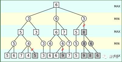 妙哉!用文言文编程 竟从28万行唐诗中找出了对称矩阵的照片 - 18