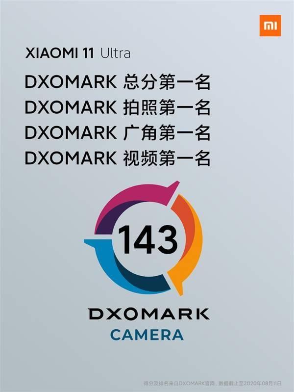 """小米11 Ultra正式发布:前后""""双屏""""、顶配6999元的照片 - 19"""