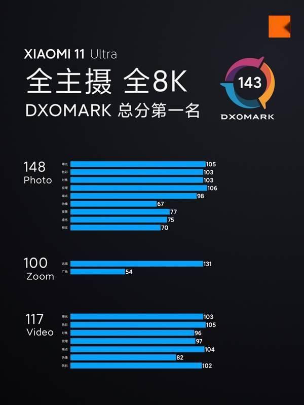 """小米11 Ultra正式发布:前后""""双屏""""、顶配6999元的照片 - 20"""