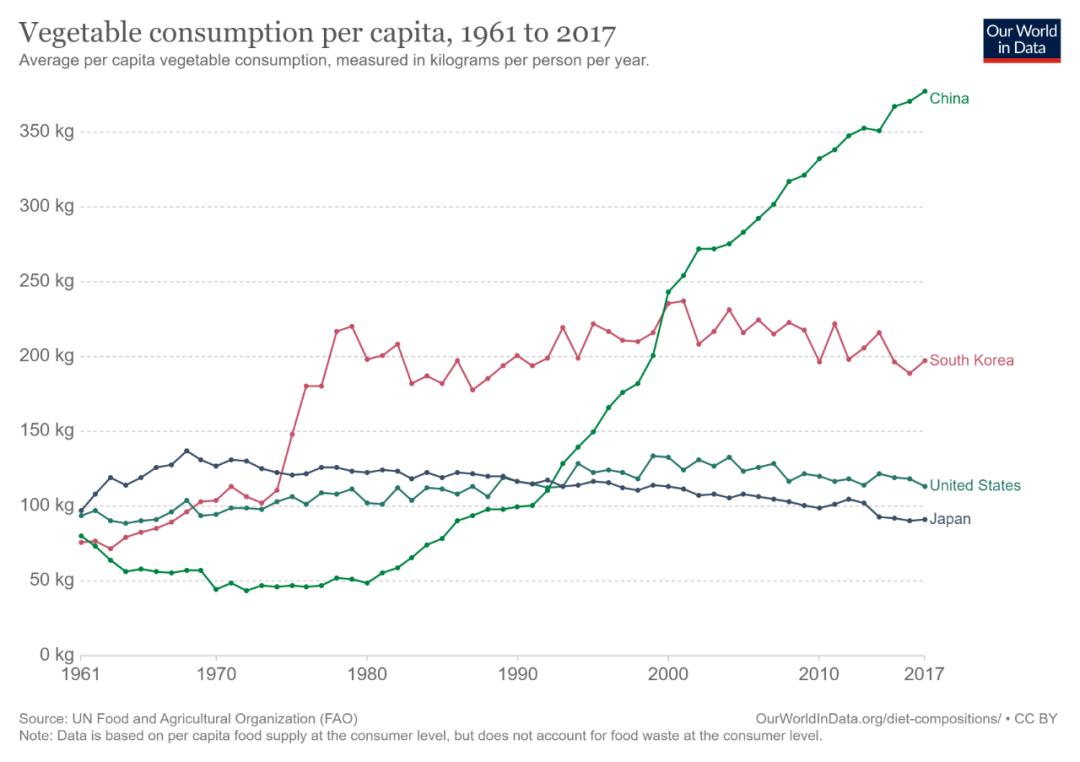 gdp人均最多的国家_为何在主要发达国家中,美国的经济增速 GDP 人均GDP都最高呢