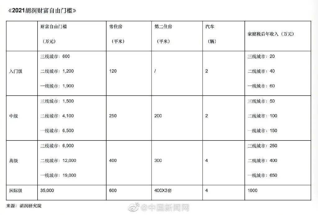 """在上海,1900万元能""""免财""""?"""