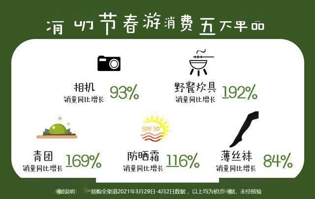 露大腿需求激增 苏宁易购薄丝袜销量同比增长84%