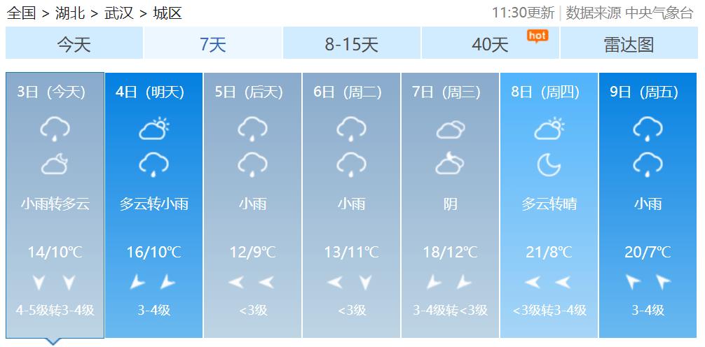 明天降雨暂停?还有这些关于出行、扫墓的消息!