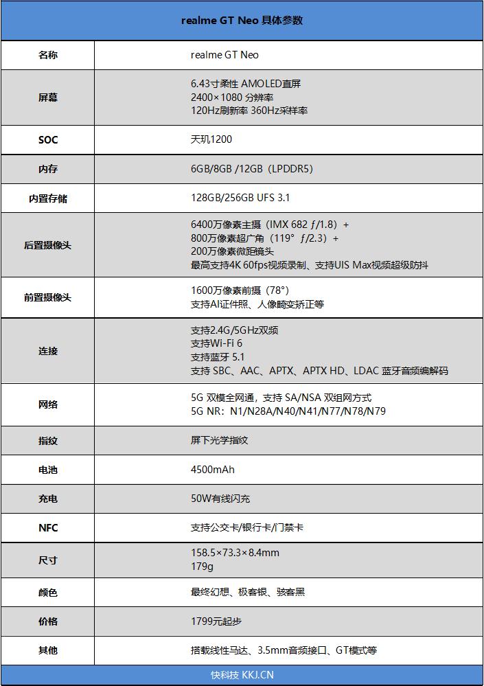 首发天玑1200比肩骁龙865+!realme GT Neo评测的照片 - 3