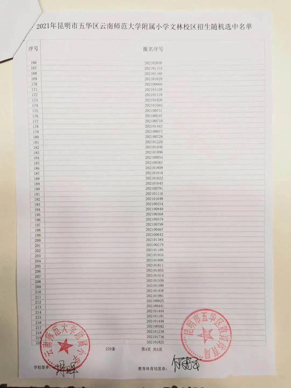 报录比7:1!云南师范大学附属小学文林校区摇号结果公布